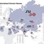 IDN (Internationalized Domain Name)